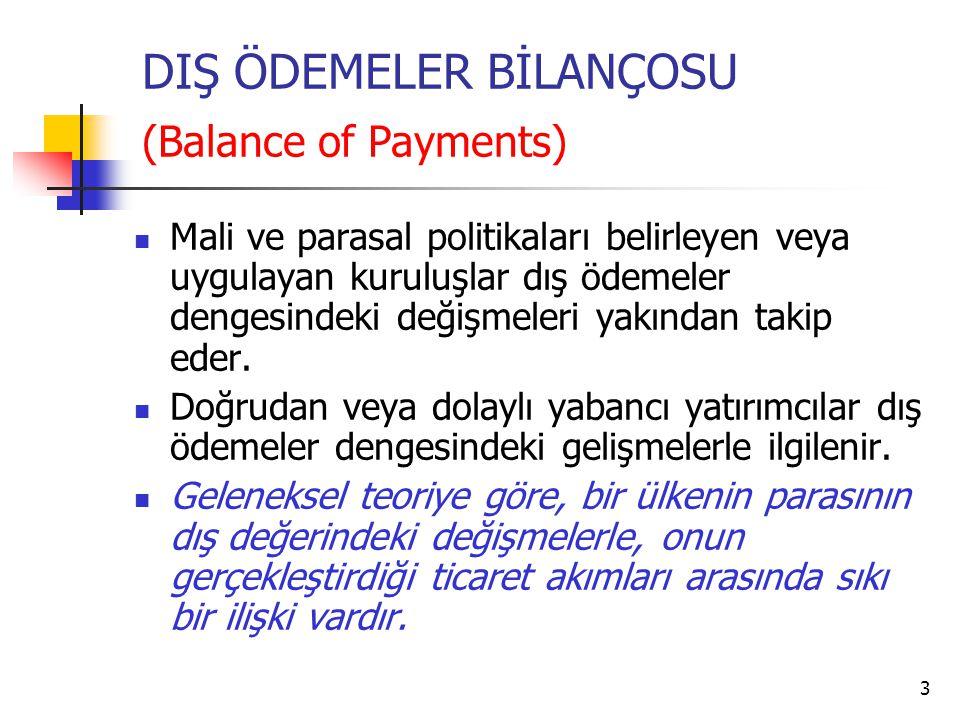 3 Mali ve parasal politikaları belirleyen veya uygulayan kuruluşlar dış ödemeler dengesindeki değişmeleri yakından takip eder.