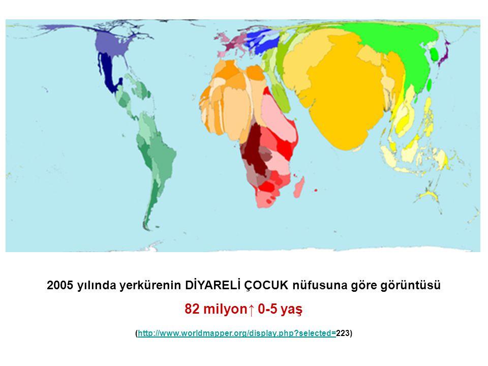 2005 yılında yerkürenin DİYARELİ ÇOCUK nüfusuna göre görüntüsü 82 milyon↑ 0-5 yaş (http://www.worldmapper.org/display.php?selected=223)http://www.worl