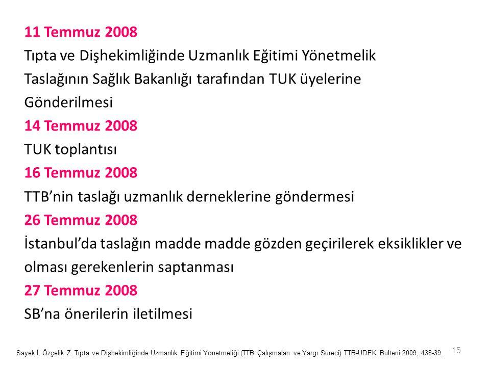 11 Temmuz 2008 Tıpta ve Dişhekimliğinde Uzmanlık Eğitimi Yönetmelik Taslağının Sağlık Bakanlığı tarafından TUK üyelerine Gönderilmesi 14 Temmuz 2008 TUK toplantısı 16 Temmuz 2008 TTB'nin taslağı uzmanlık derneklerine göndermesi 26 Temmuz 2008 İstanbul'da taslağın madde madde gözden geçirilerek eksiklikler ve olması gerekenlerin saptanması 27 Temmuz 2008 SB'na önerilerin iletilmesi 15 Sayek İ, Özçelik Z.
