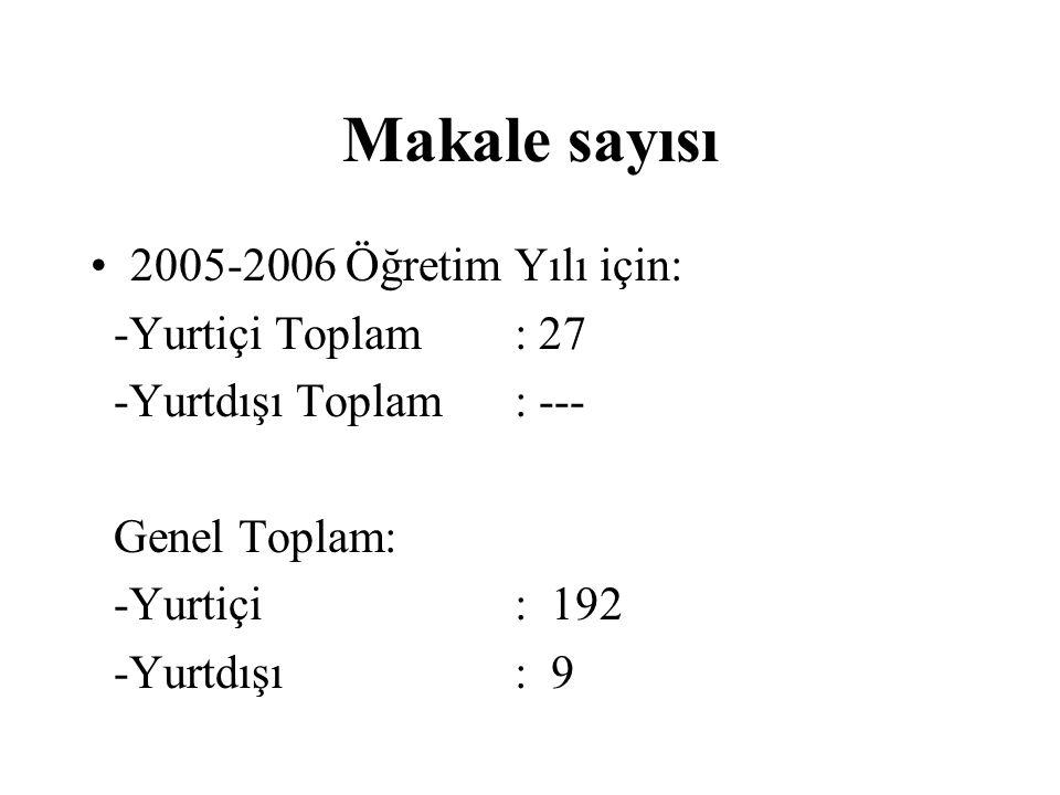 Makale sayısı 2005-2006 Öğretim Yılı için: -Yurtiçi Toplam: 27 -Yurtdışı Toplam: --- Genel Toplam: -Yurtiçi: 192 -Yurtdışı: 9