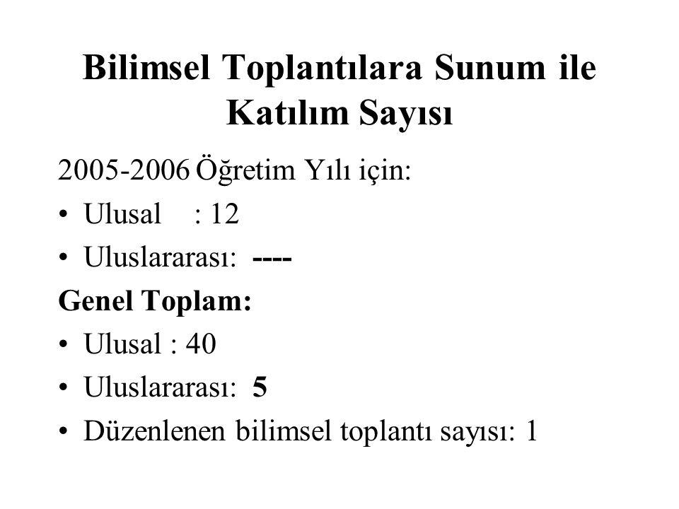 Bilimsel Toplantılara Sunum ile Katılım Sayısı 2005-2006 Öğretim Yılı için: Ulusal: 12 Uluslararası: ---- Genel Toplam: Ulusal : 40 Uluslararası: 5 Dü