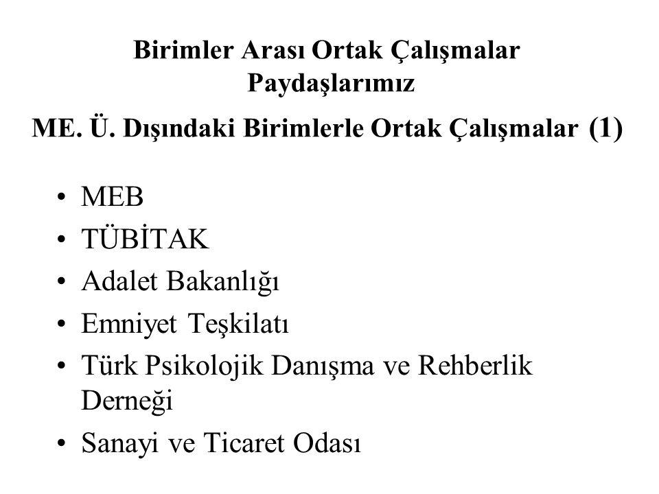 Birimler Arası Ortak Çalışmalar Paydaşlarımız ME. Ü. Dışındaki Birimlerle Ortak Çalışmalar (1) MEB TÜBİTAK Adalet Bakanlığı Emniyet Teşkilatı Türk Psi