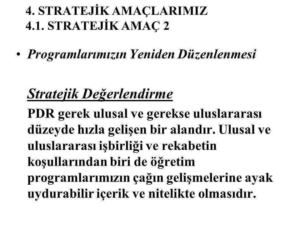 4. STRATEJİK AMAÇLARIMIZ 4.1. STRATEJİK AMAÇ 2 Programlarımızın Yeniden Düzenlenmesi Stratejik Değerlendirme PDR gerek ulusal ve gerekse uluslararası