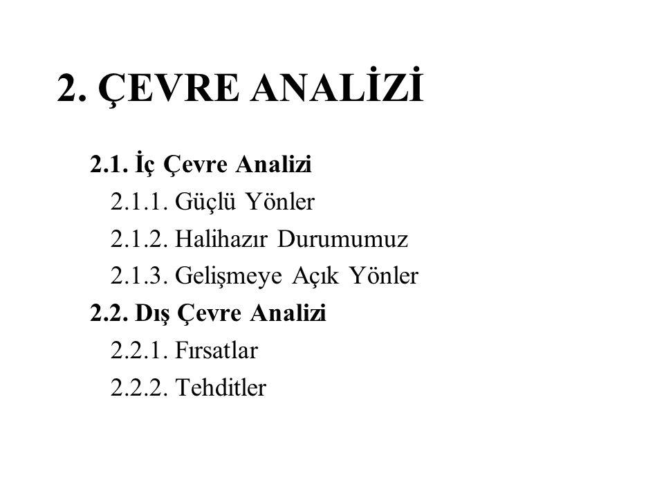2. ÇEVRE ANALİZİ 2.1. İç Çevre Analizi 2.1.1. Güçlü Yönler 2.1.2. Halihazır Durumumuz 2.1.3. Gelişmeye Açık Yönler 2.2. Dış Çevre Analizi 2.2.1. Fırsa