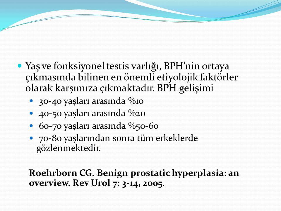 Yaş ve fonksiyonel testis varlığı, BPH'nin ortaya çıkmasında bilinen en önemli etiyolojik faktörler olarak karşımıza çıkmaktadır. BPH gelişimi 30-40 y