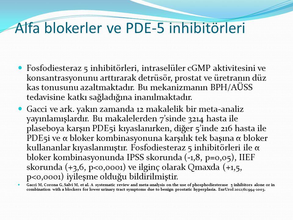 Alfa blokerler ve PDE-5 inhibitörleri Fosfodiesteraz 5 inhibitörleri, intraselüler cGMP aktivitesini ve konsantrasyonunu arttırarak detrüsör, prostat