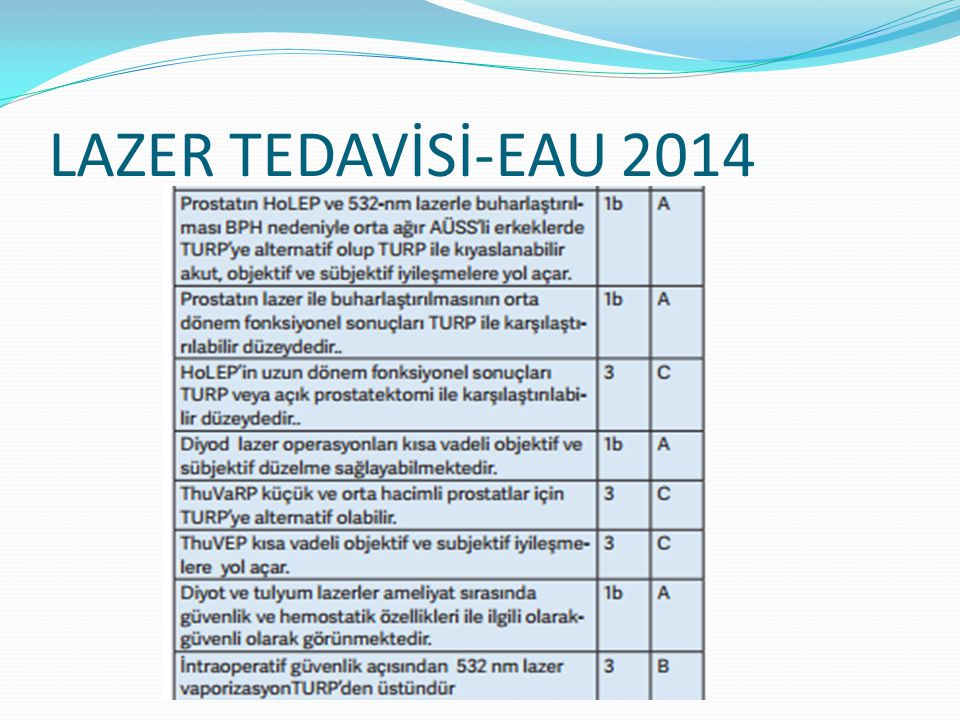 LAZER TEDAVİSİ-EAU 2014