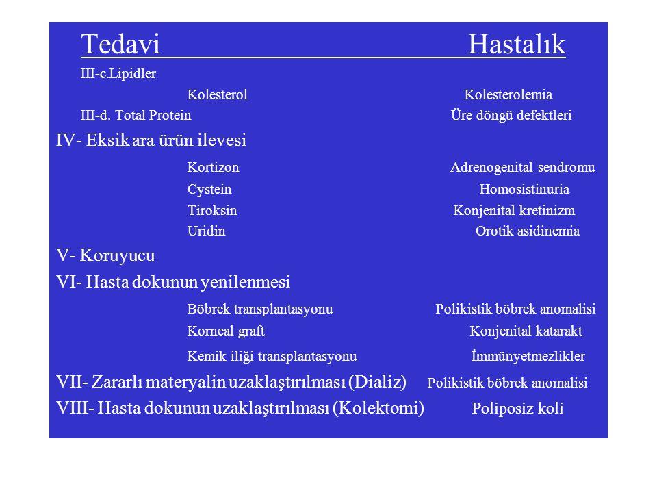 Tedavi Hastalık III-c.Lipidler Kolesterol Kolesterolemia III-d. Total Protein Üre döngü defektleri IV- Eksik ara ürün ilevesi Kortizon Adrenogenital s