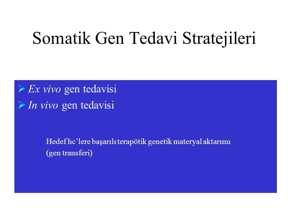 Somatik Gen Tedavi Stratejileri  Ex vivo gen tedavisi  In vivo gen tedavisi Hedef hc'lere başarılı terapötik genetik materyal aktarımı (gen transfer