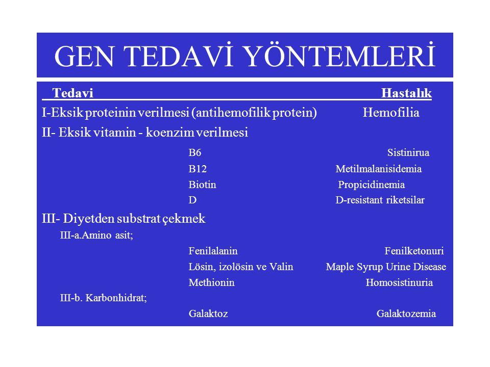 GEN TEDAVİ YÖNTEMLERİ Tedavi Hastalık I-Eksik proteinin verilmesi (antihemofilik protein) Hemofilia II- Eksik vitamin - koenzim verilmesi B6 Sistiniru