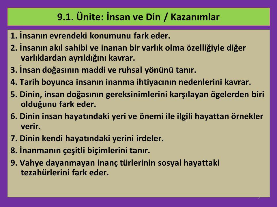 3 9.1. Ünite: İnsan ve Din / Kazanımlar 1. İnsanın evrendeki konumunu fark eder. 2. İnsanın akıl sahibi ve inanan bir varlık olma özelliğiyle diğer va