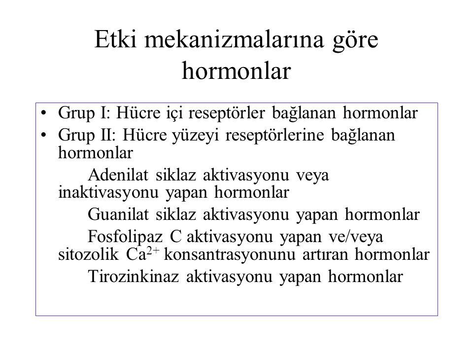 Etki mekanizmalarına göre hormonlar Grup I: Hücre içi reseptörler bağlanan hormonlar Grup II: Hücre yüzeyi reseptörlerine bağlanan hormonlar Adenilat