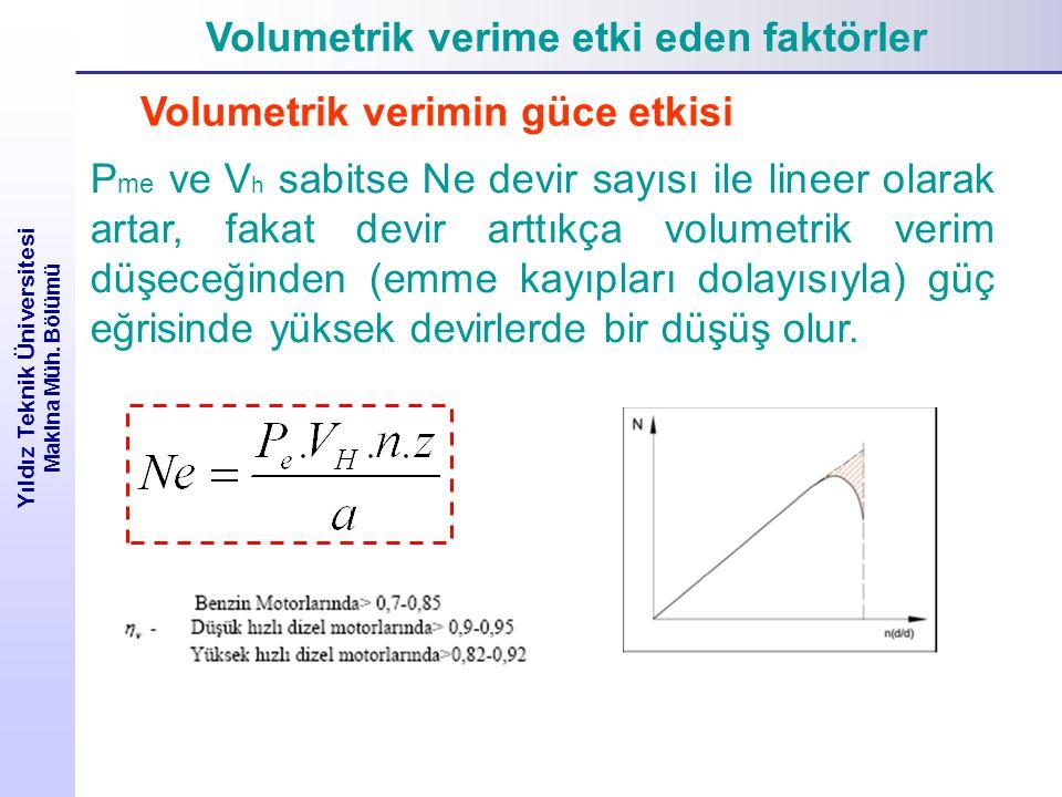 Volumetrik verime etki eden faktörler Yıldız Teknik Üniversitesi Makina Müh. Bölümü Volumetrik verimin güce etkisi P me ve V h sabitse Ne devir sayısı