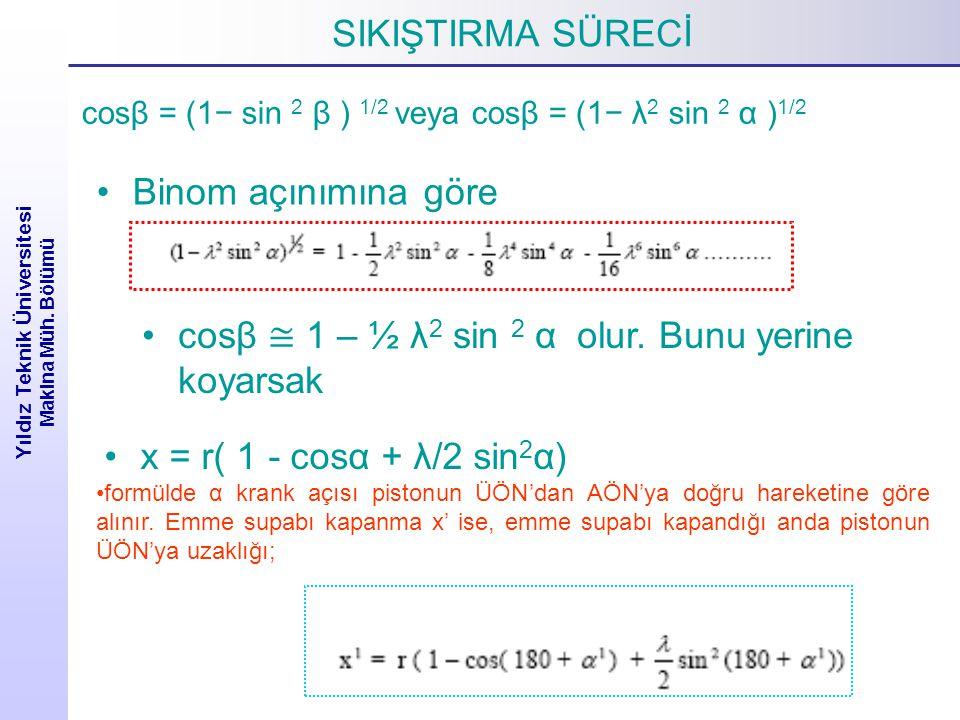 SIKIŞTIRMA SÜRECİ Yıldız Teknik Üniversitesi Makina Müh. Bölümü cosβ = (1− sin 2 β ) 1/2 veya cosβ = (1− λ 2 sin 2 α ) 1/2 Binom açınımına göre x = r(