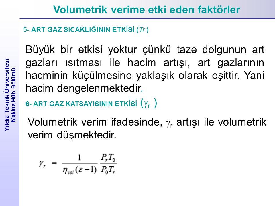 Volumetrik verime etki eden faktörler Yıldız Teknik Üniversitesi Makina Müh. Bölümü 5- ART GAZ SICAKLIĞININ ETKİSİ (Tr ) Büyük bir etkisi yoktur çünkü