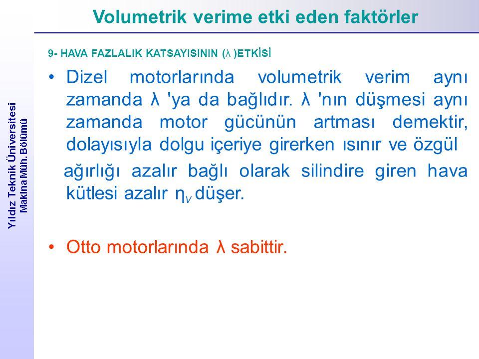 Volumetrik verime etki eden faktörler Yıldız Teknik Üniversitesi Makina Müh. Bölümü 9- HAVA FAZLALIK KATSAYISININ (λ )ETKİSİ Dizel motorlarında volume