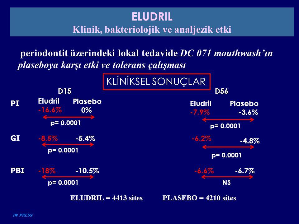 periodontit üzerindeki lokal tedavide DC 071 mouthwash'ın plaseboya karşı etki ve tolerans çalışması PI Eludril -16.6% Plasebo 0% p= 0.0001 D15 Eludri