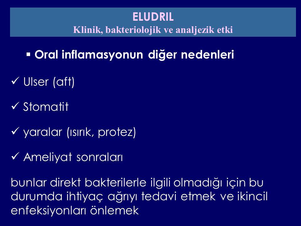 periodontit üzerindeki lokal tedavide DC 071 mouthwash'ın plaseboya karşı etki ve tolerans çalışması BAKTERİOLOJİK SONUÇLAR Anaerobes/Aero-anaerobes oranın değerlendirilmesi -20.3% -32.9% Eludril PlaseboD15 Eludril Plasebo D56 IN PRESS p= 0.026 6.8% D0 to D15 : anaerobun azalması p= 0.001 +1.9% D15 to D56 : aero-anaerobun artması ELUDRIL Klinik, bakteriolojik ve analjezik etki