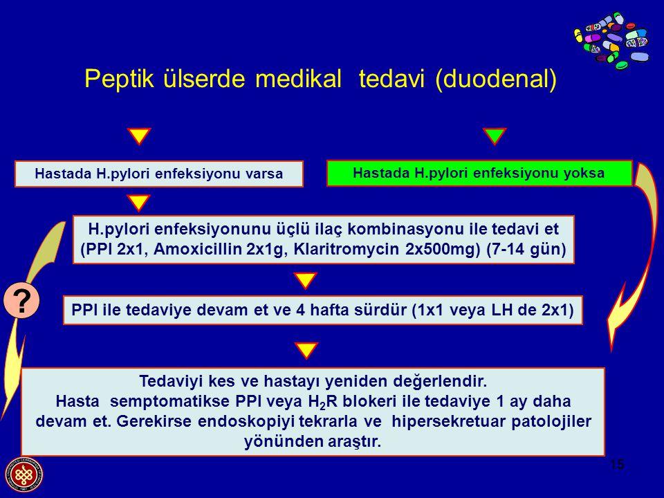 15 Peptik ülserde medikal tedavi (duodenal) Hastada H.pylori enfeksiyonu varsa PPI ile tedaviye devam et ve 4 hafta sürdür (1x1 veya LH de 2x1) H.pylo