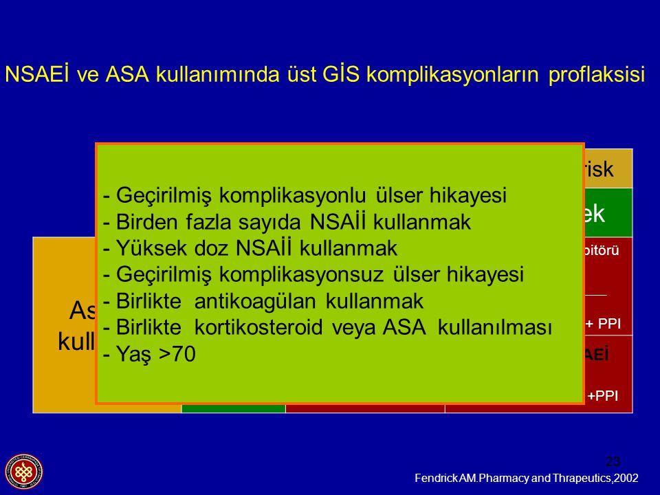 23 NSAEİ kullanımına Bağlı Gİ risk DüşükOrta/yüksek Aspirin kullanımı HayırNSAEİ Selektif COX-2 inhibitörü veya NSAEİ+PPI Yüksek risk: Selektif COX-2