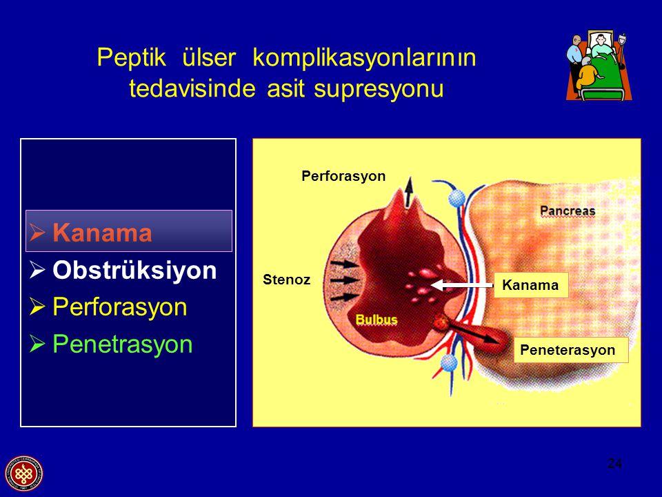 24 Peptik ülser komplikasyonlarının tedavisinde asit supresyonu  Kanama  Obstrüksiyon  Perforasyon  Penetrasyon Perforasyon Stenoz Peneterasyon Ka