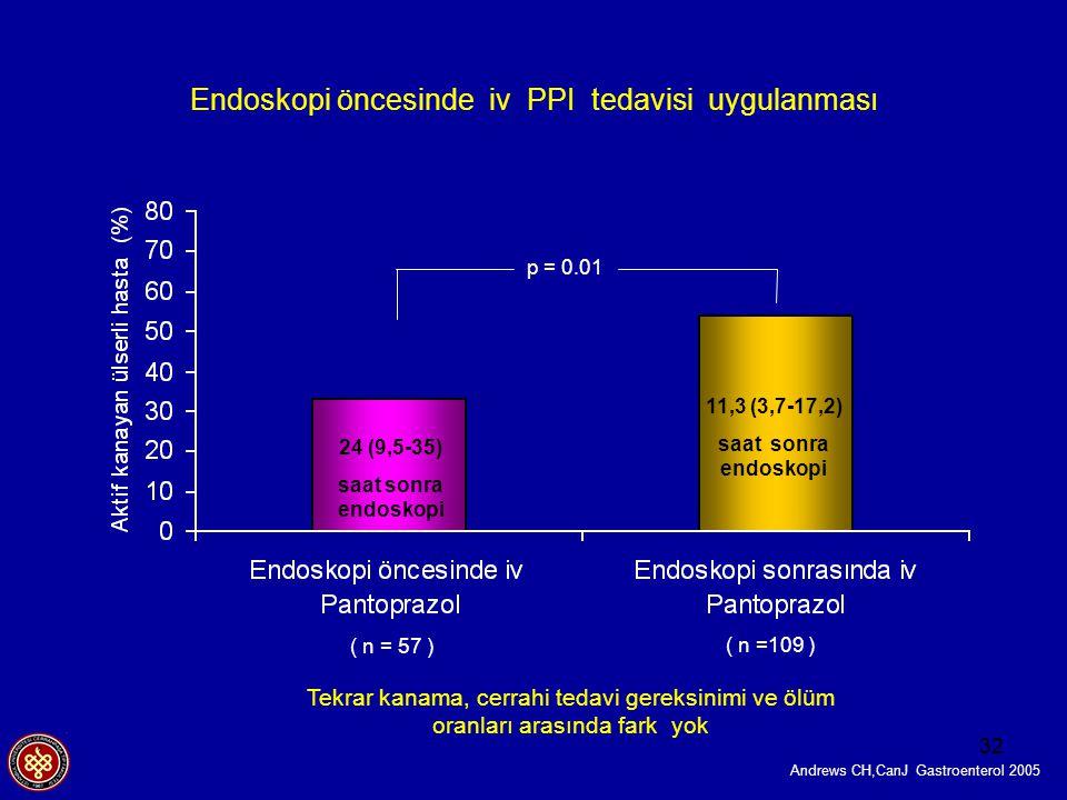 32 Endoskopi öncesinde iv PPI tedavisi uygulanması ( n = 57 ) ( n =109 ) Andrews CH,CanJ Gastroenterol 2005 Tekrar kanama, cerrahi tedavi gereksinimi