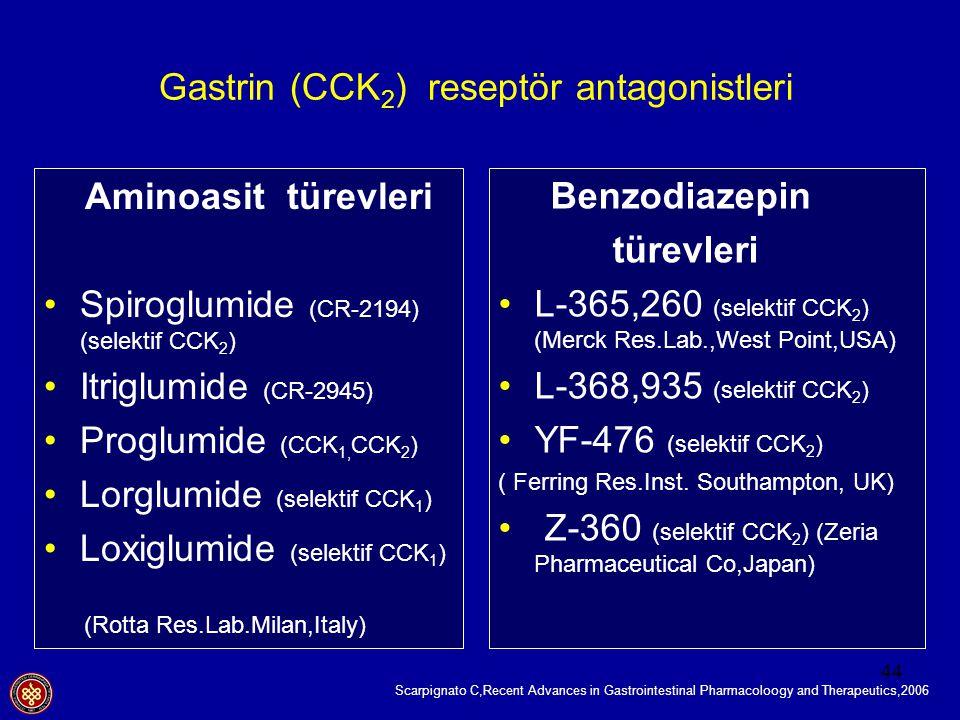 44 Gastrin (CCK 2 ) reseptör antagonistleri Aminoasit türevleri Spiroglumide (CR-2194) (selektif CCK 2 ) Itriglumide (CR-2945) Proglumide (CCK 1, CCK