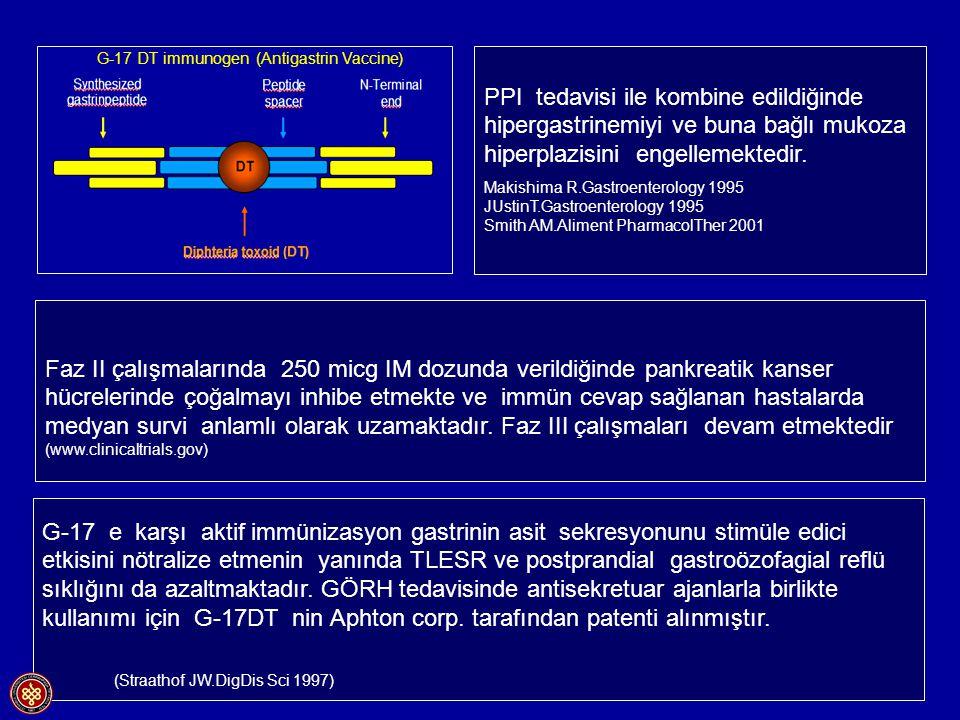 46 G-17 DT immunogen (Antigastrin Vaccine) Faz II çalışmalarında 250 micg IM dozunda verildiğinde pankreatik kanser hücrelerinde çoğalmayı inhibe etme