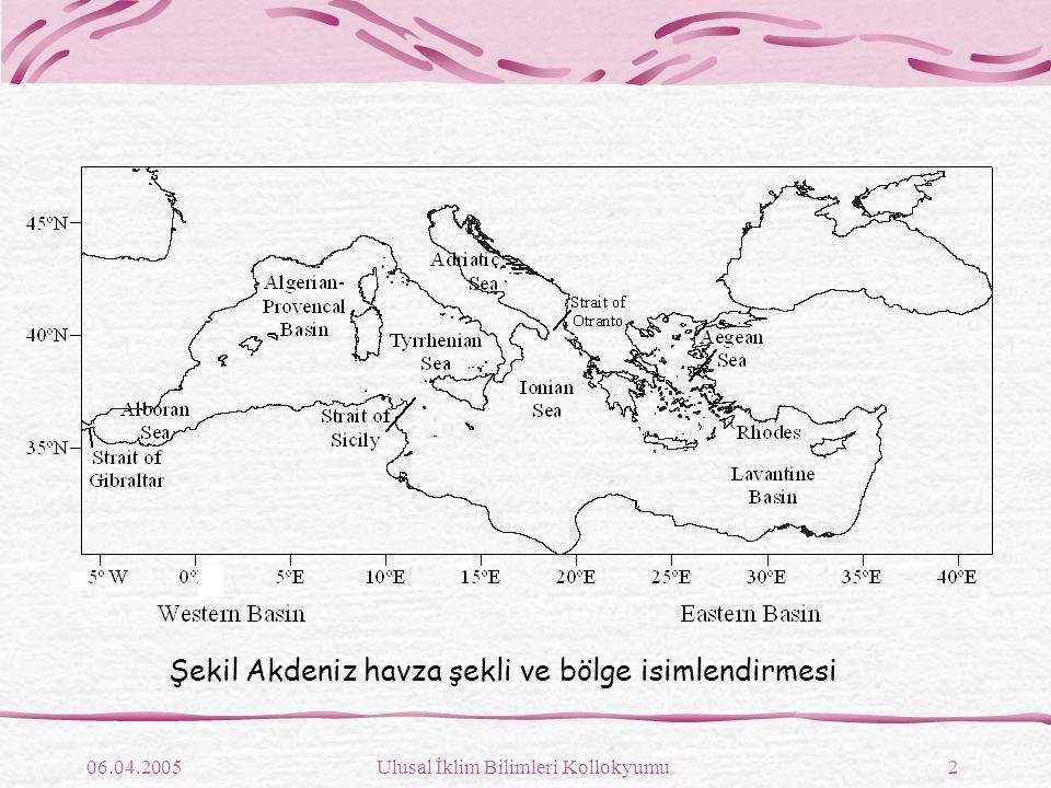 06.04.2005Ulusal İklim Bilimleri Kollokyumu3 Şekil Akdeniz termohalin sirkülasyonunun şematik sunumu (Lascaratos et.al., 1999).