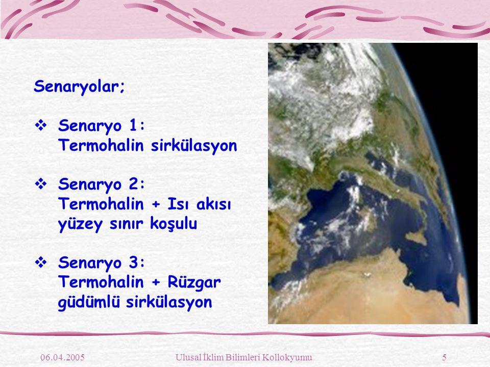 06.04.2005Ulusal İklim Bilimleri Kollokyumu6 Model kuvvetleri 1.Termohalin kuvvetler (MEDAR/MEDATLAS) 2.Rüzgar (NASA QuikScat, günlük 0.25 o çözünürlük) 3.Heat-Flux, SST (NASA AVHRR, günlük 9km çözünürlük) 4.Deniz suyu seviyesi (TOPEX/POSEIDON)