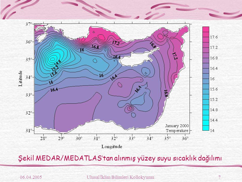 06.04.2005Ulusal İklim Bilimleri Kollokyumu8 Şekil MEDAR/MEDATLAS'tan alınmış yüzey suyu tuzluluk dağılımı