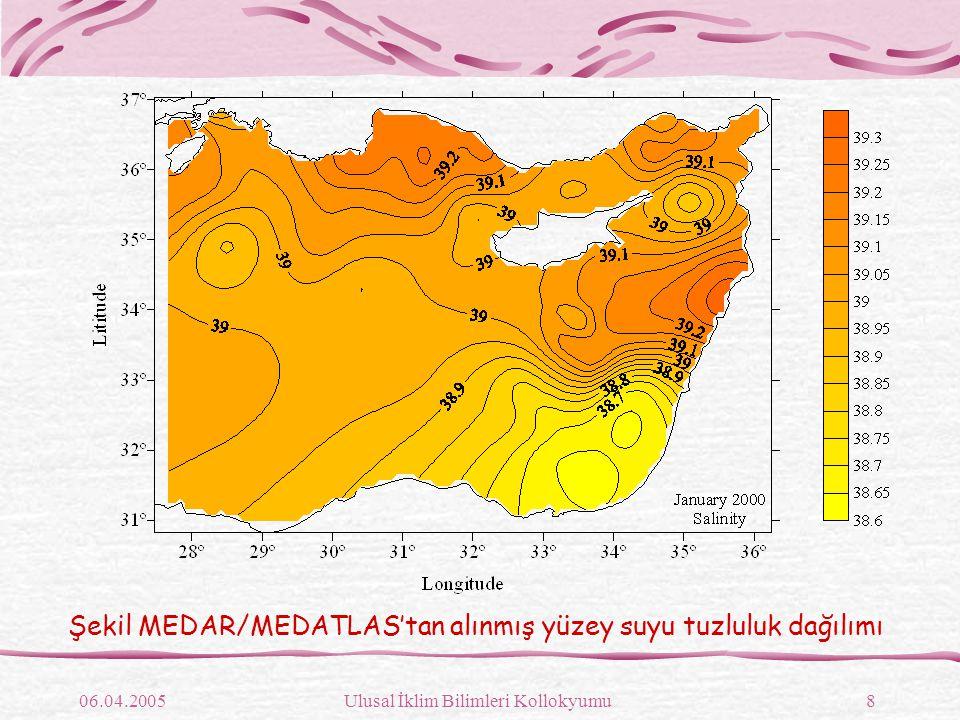 06.04.2005Ulusal İklim Bilimleri Kollokyumu9 Şekil Deniz yüzey suyu sıcaklık (SST) dağılımı