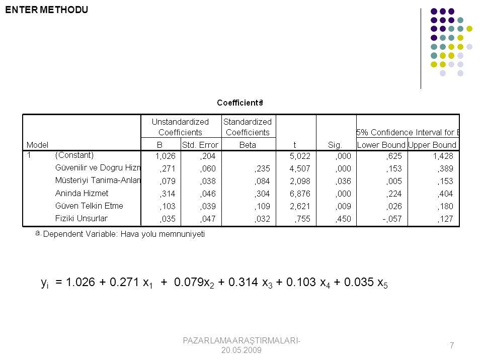 PAZARLAMA ARAŞTIRMALARI- 20.05.2009 7 y i = 1.026 + 0.271 x 1 + 0.079x 2 + 0.314 x 3 + 0.103 x 4 + 0.035 x 5 ENTER METHODU