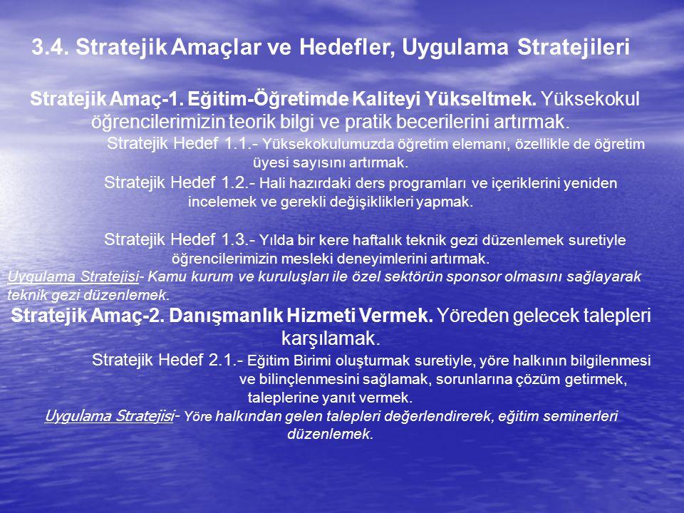 3.4. Stratejik Amaçlar ve Hedefler, Uygulama Stratejileri Stratejik Amaç-1. Eğitim-Öğretimde Kaliteyi Yükseltmek. Yüksekokul öğrencilerimizin teorik b