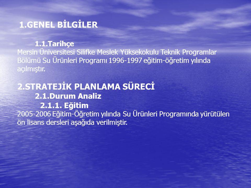 1.GENEL BİLGİLER 1.1.Tarihçe Mersin Üniversitesi Silifke Meslek Yüksekokulu Teknik Programlar Bölümü Su Ürünleri Programı 1996-1997 eğitim-öğretim yıl