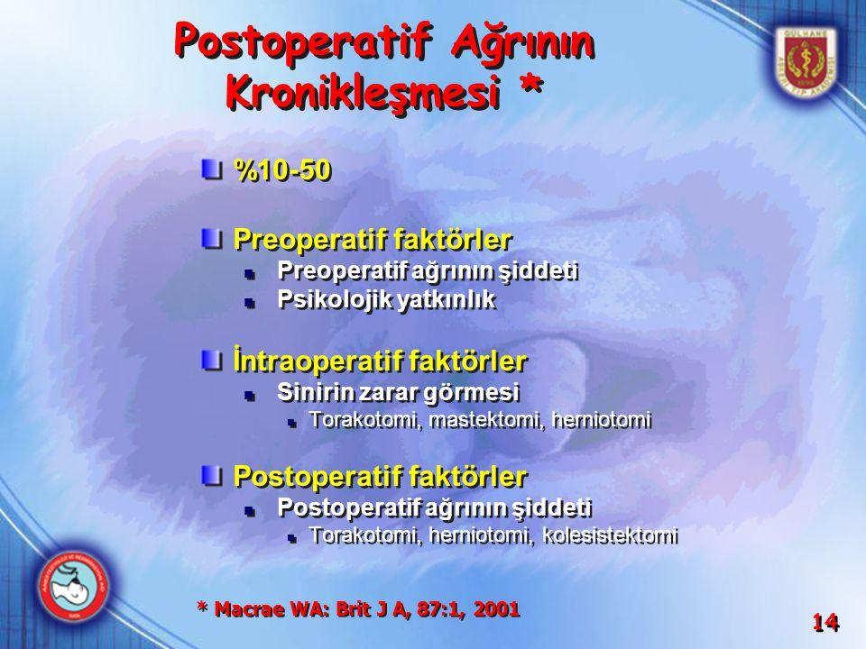 14 %10-50 Preoperatif faktörler Preoperatif ağrının şiddeti Psikolojik yatkınlık İntraoperatif faktörler Sinirin zarar görmesi Torakotomi, mastektomi,