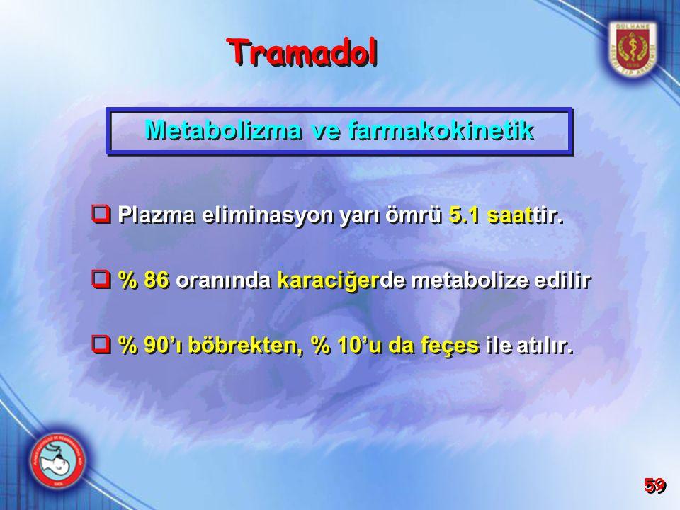 59  Plazma eliminasyon yarı ömrü 5.1 saattir.  % 86 oranında karaciğerde metabolize edilir  % 90'ı böbrekten, % 10'u da feçes ile atılır.  Plazma