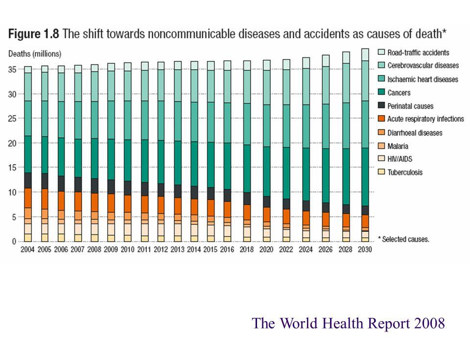 SAĞLIK HİZMETLERİ İLE İLİŞKİLİ ENFEKSİYONLAR GÖRÜLME SIKLIĞI% 5-15 Clin Microbiol Infect 2008; 14:892-94 J Hosp Infect 2007; 65:3-9 ÖNLENEBİLEN ORAN % 10-70 J Hosp Infect 2003; 54:258-266.