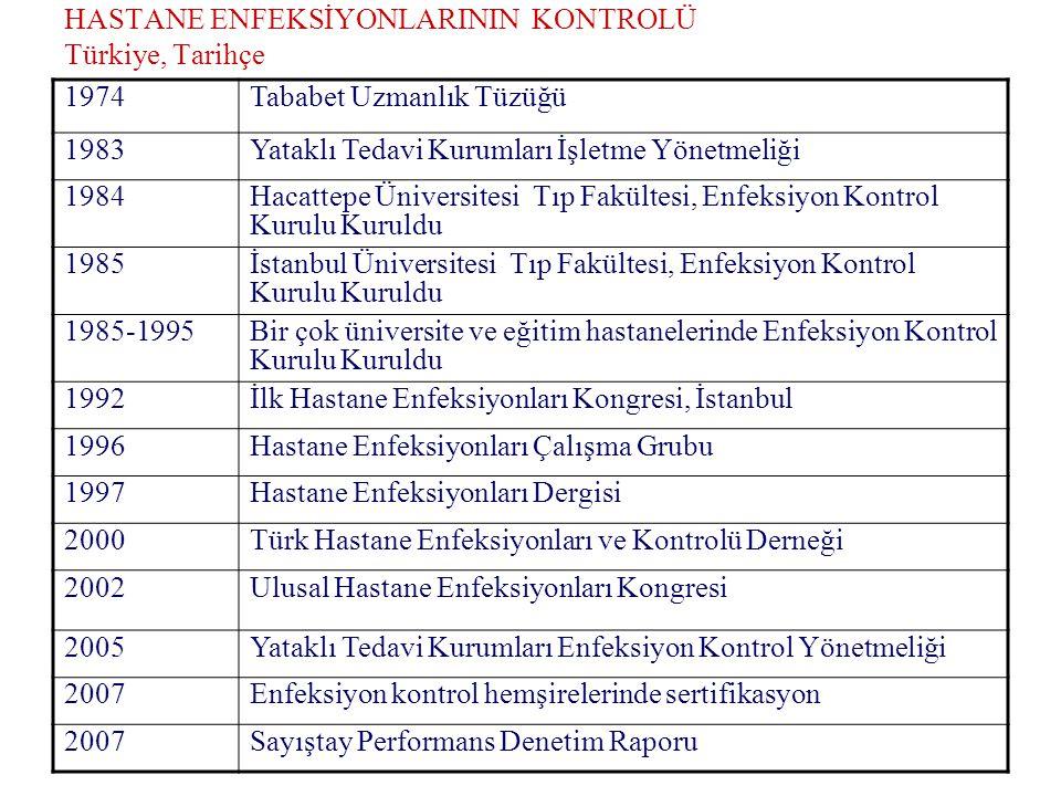 HASTANE ENFEKSİYONLARININ KONTROLÜ Türkiye, Tarihçe 1974Tababet Uzmanlık Tüzüğü 1983Yataklı Tedavi Kurumları İşletme Yönetmeliği 1984Hacattepe Üniversitesi Tıp Fakültesi, Enfeksiyon Kontrol Kurulu Kuruldu 1985İstanbul Üniversitesi Tıp Fakültesi, Enfeksiyon Kontrol Kurulu Kuruldu 1985-1995Bir çok üniversite ve eğitim hastanelerinde Enfeksiyon Kontrol Kurulu Kuruldu 1992İlk Hastane Enfeksiyonları Kongresi, İstanbul 1996Hastane Enfeksiyonları Çalışma Grubu 1997Hastane Enfeksiyonları Dergisi 2000Türk Hastane Enfeksiyonları ve Kontrolü Derneği 2002Ulusal Hastane Enfeksiyonları Kongresi 2005Yataklı Tedavi Kurumları Enfeksiyon Kontrol Yönetmeliği 2007Enfeksiyon kontrol hemşirelerinde sertifikasyon 2007Sayıştay Performans Denetim Raporu