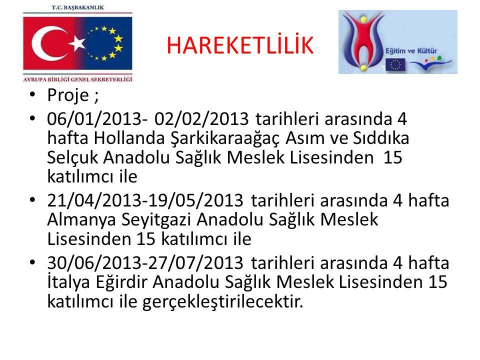 HAREKETLİLİK Proje ; 06/01/2013- 02/02/2013 tarihleri arasında 4 hafta Hollanda Şarkikaraağaç Asım ve Sıddıka Selçuk Anadolu Sağlık Meslek Lisesinden