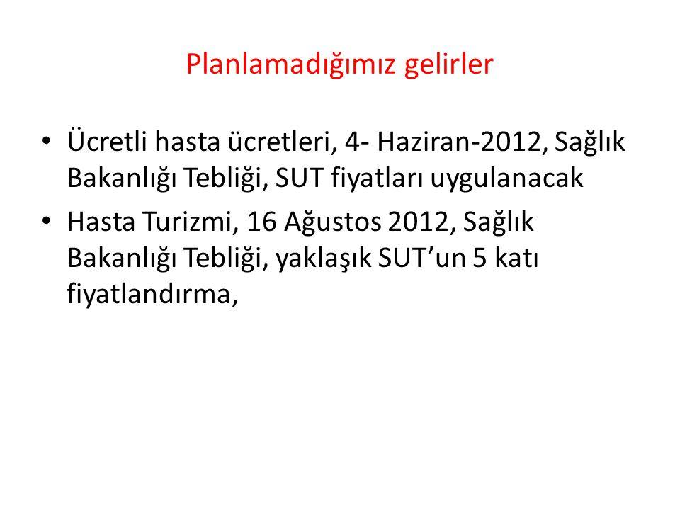 Planlamadığımız gelirler Ücretli hasta ücretleri, 4- Haziran-2012, Sağlık Bakanlığı Tebliği, SUT fiyatları uygulanacak Hasta Turizmi, 16 Ağustos 2012,