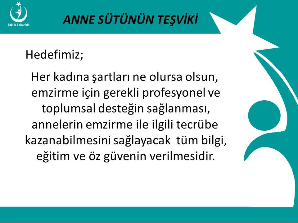 İstatistik ve Bilgi İşlem Daire Başkanlığı Türkiye Halk Sağlığı Kurumu T.C. Sağlık Bakanlığı Çocuk ve Ergen Sağlığı Daire Başkanlığı Hedefimiz; Her ka