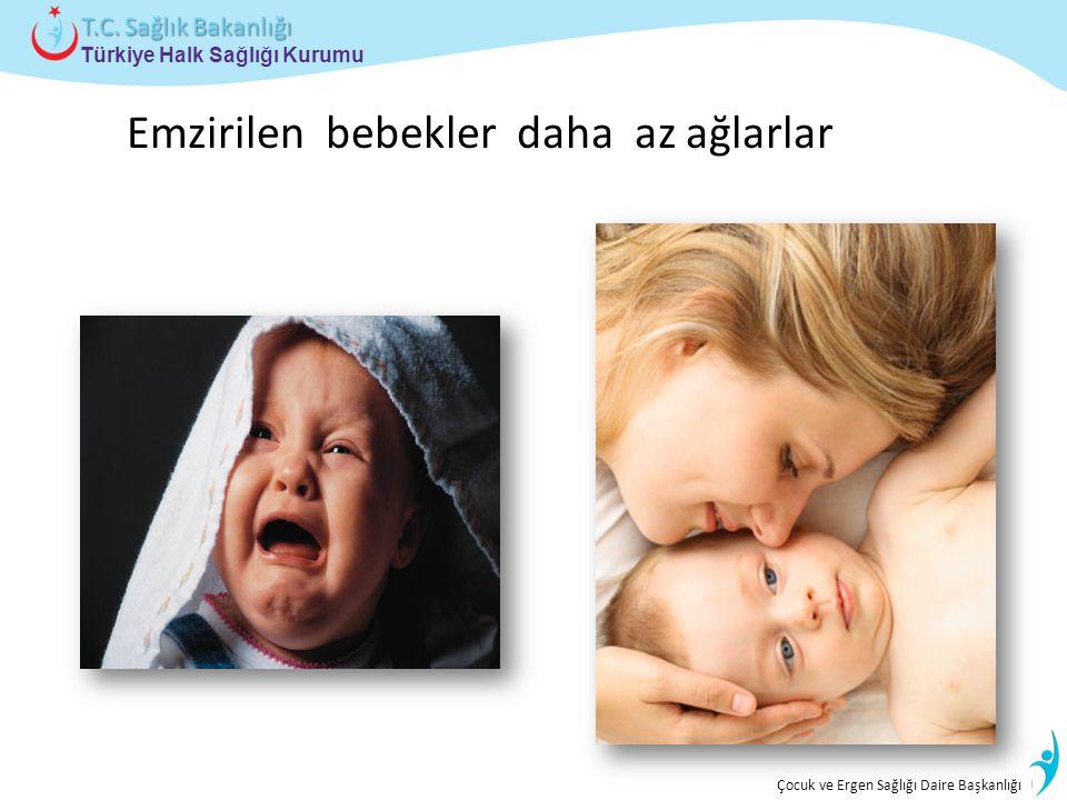 İstatistik ve Bilgi İşlem Daire Başkanlığı Türkiye Halk Sağlığı Kurumu T.C. Sağlık Bakanlığı Çocuk ve Ergen Sağlığı Daire Başkanlığı Emzirilen bebekle