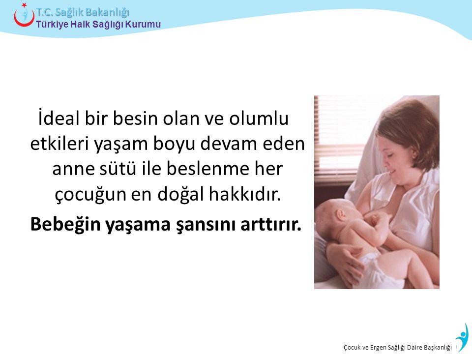 İstatistik ve Bilgi İşlem Daire Başkanlığı Türkiye Halk Sağlığı Kurumu T.C. Sağlık Bakanlığı Çocuk ve Ergen Sağlığı Daire Başkanlığı İdeal bir besin o