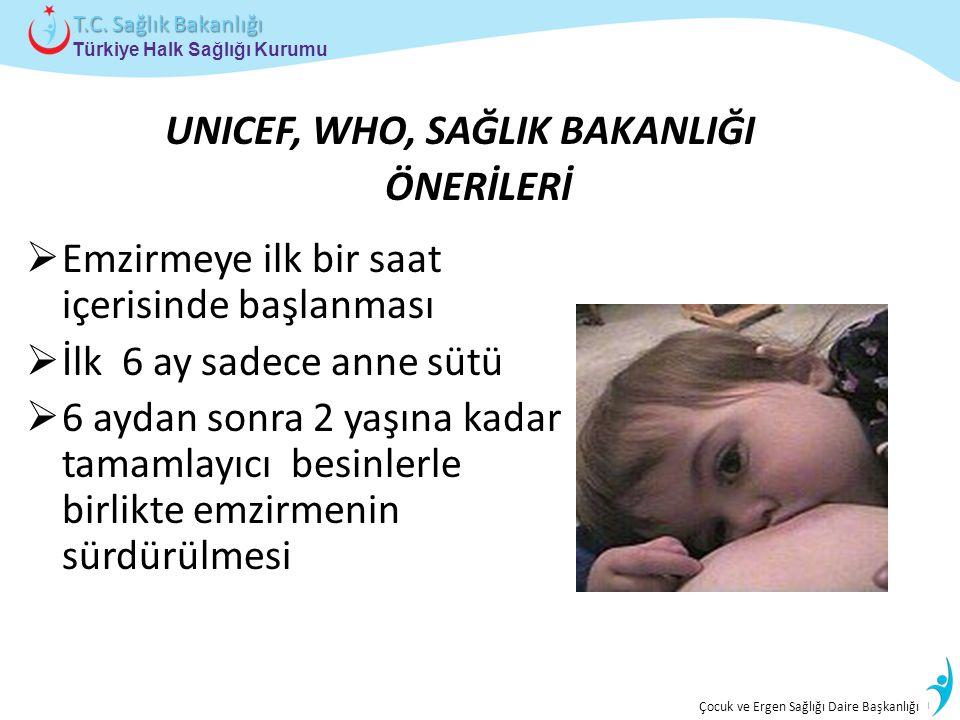 İstatistik ve Bilgi İşlem Daire Başkanlığı Türkiye Halk Sağlığı Kurumu T.C. Sağlık Bakanlığı Çocuk ve Ergen Sağlığı Daire Başkanlığı  Emzirmeye ilk b