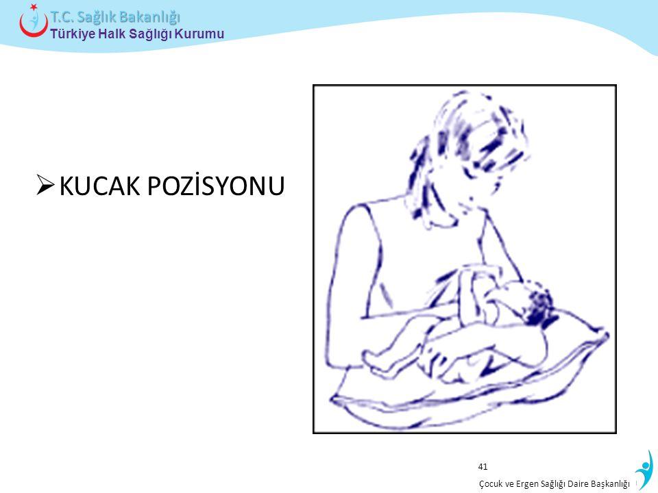 İstatistik ve Bilgi İşlem Daire Başkanlığı Türkiye Halk Sağlığı Kurumu T.C. Sağlık Bakanlığı Çocuk ve Ergen Sağlığı Daire Başkanlığı  KUCAK POZİSYONU