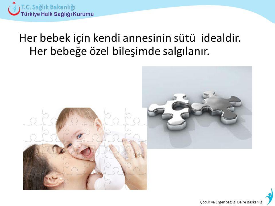 İstatistik ve Bilgi İşlem Daire Başkanlığı Türkiye Halk Sağlığı Kurumu T.C. Sağlık Bakanlığı Çocuk ve Ergen Sağlığı Daire Başkanlığı Her bebek için ke
