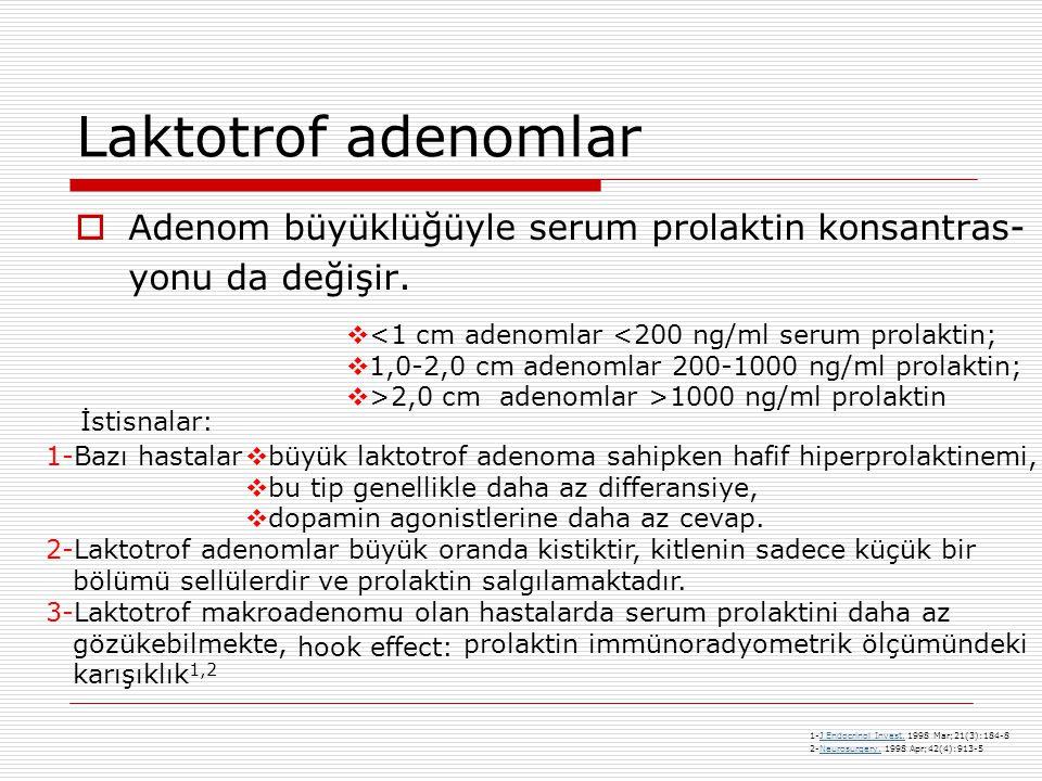 Laktotrof adenomlar  Adenom büyüklüğüyle serum prolaktin konsantras- yonu da değişir.  <1 cm adenomlar <200 ng/ml serum prolaktin;  1,0-2,0 cm aden
