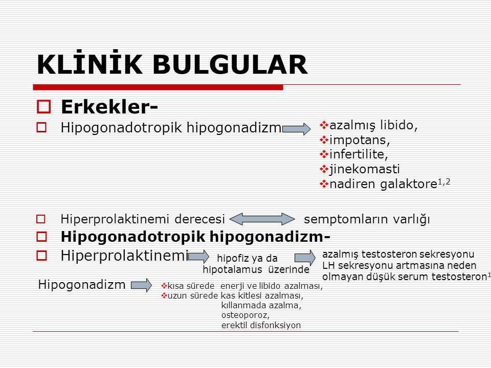 KLİNİK BULGULAR  Erkekler-  Hipogonadotropik hipogonadizm  Hiperprolaktinemi derecesi semptomların varlığı  Hipogonadotropik hipogonadizm-  Hiperprolaktinemi  azalmış libido,  impotans,  infertilite,  jinekomasti  nadiren galaktore 1,2 hipofiz ya da hipotalamus üzerinde azalmış testosteron sekresyonu LH sekresyonu artmasına neden olmayan düşük serum testosteron 1 Hipogonadizm  kısa sürede enerji ve libido azalması,  uzun sürede kas kitlesi azalması, kıllanmada azalma, osteoporoz, erektil disfonksiyon