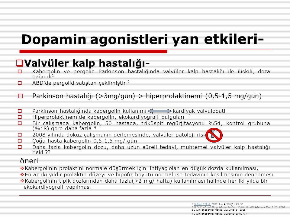 Dopamin agonistleri y an etkileri-  Kabergolin ve pergolid Parkinson hastalığında valvüler kalp hastalığı ile ilişkili, doza bağımlı 1  ABD'de pergo